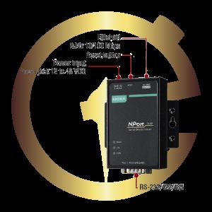 Eternytime professional timing Moxa Nport 5150