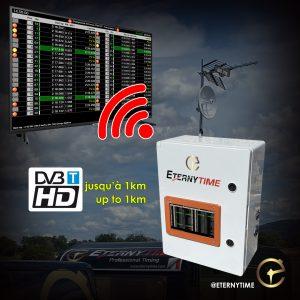 DVB-T TNT Emetteur transmitter sender